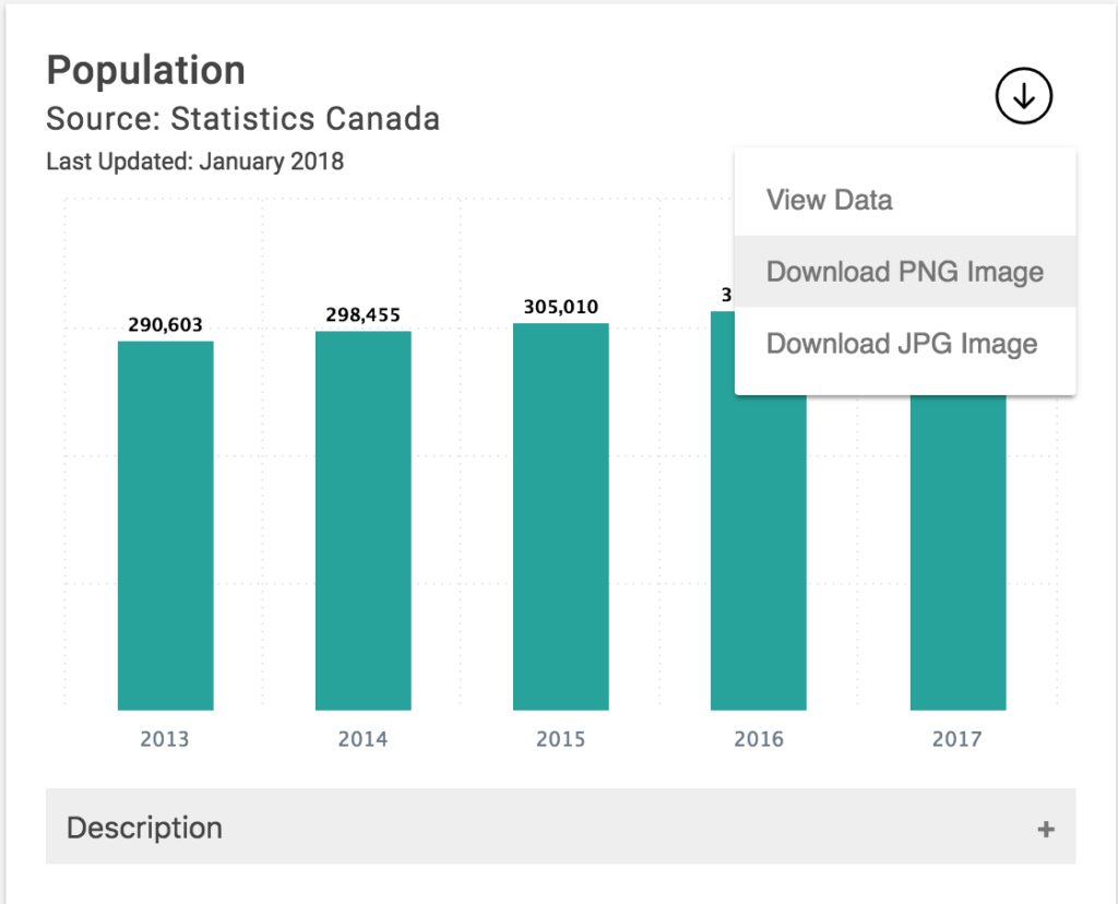 Population Data Canada